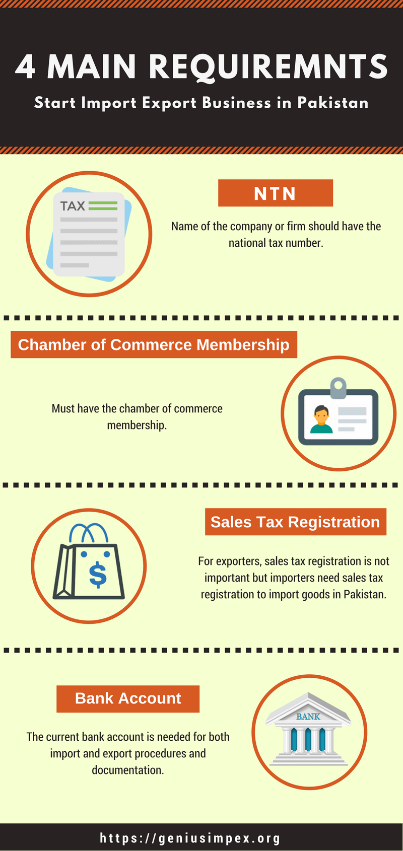 Beginners Guide : How to Start Import Export Business in Pakistan
